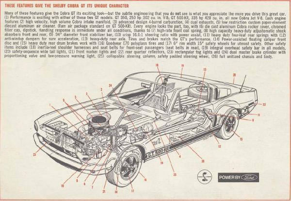 1968 Shelby Cobra Gt 350 Diagram