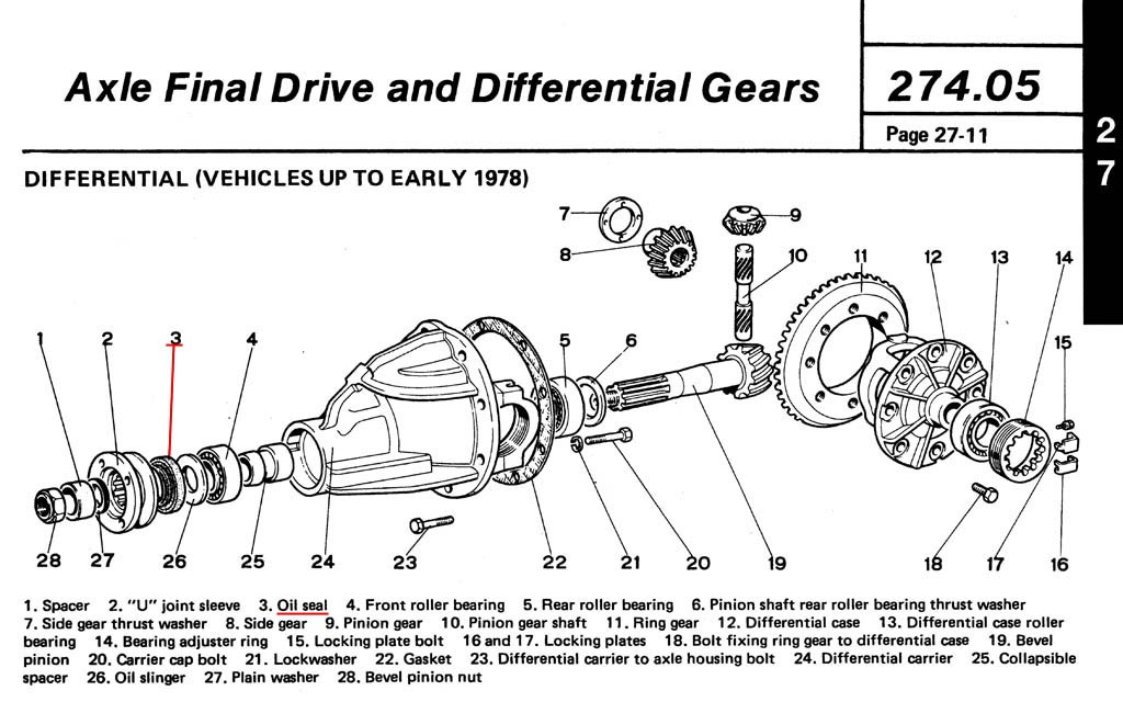 Fiat 124 Diff Diagram