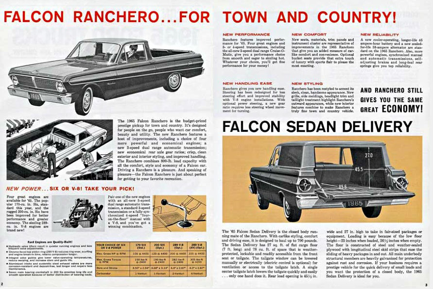 the falcon ranchero is the perfect small useful classic in these modern days the size is small but the truck bed is still useful enough to haul bicycles