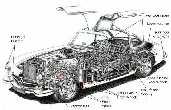 Garage Find Gullwing 1957 Mercedes Benz 300sl